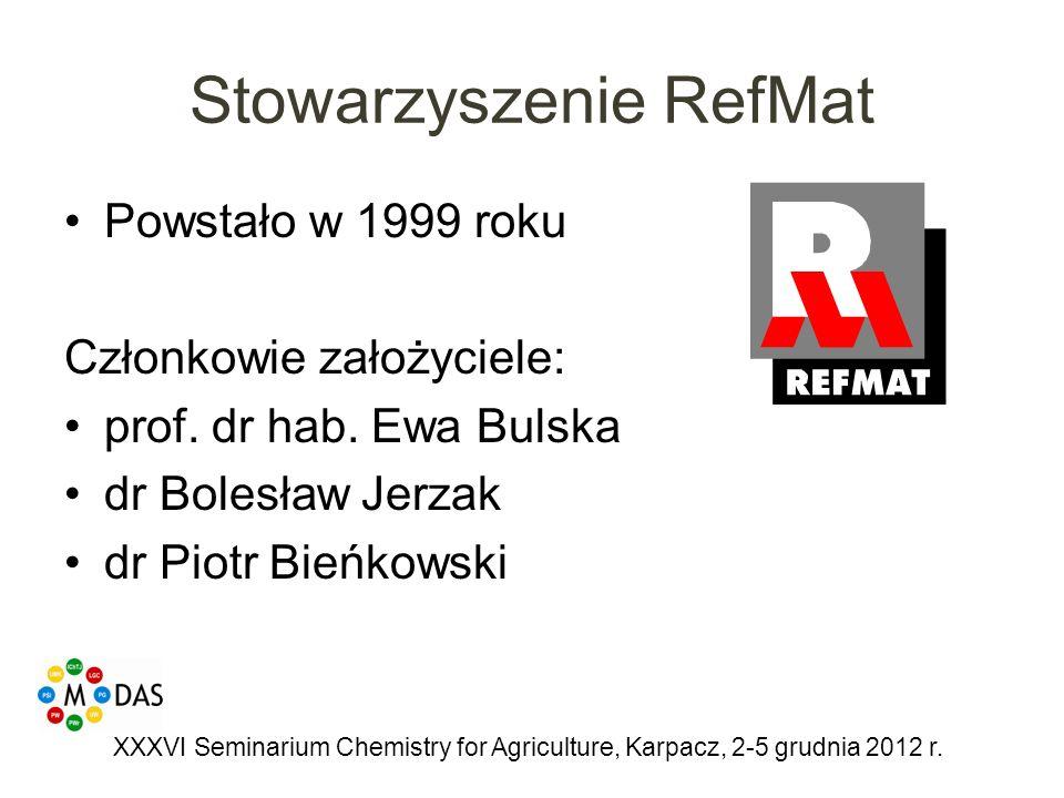 Stowarzyszenie RefMat