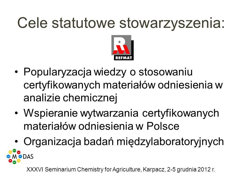 Cele statutowe stowarzyszenia: