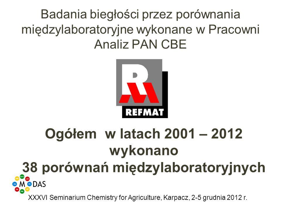 Ogółem w latach 2001 – 2012 wykonano 38 porównań międzylaboratoryjnych