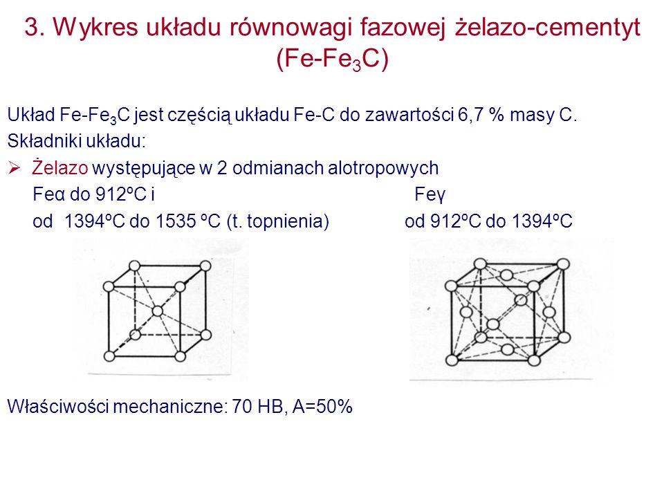 3. Wykres układu równowagi fazowej żelazo-cementyt (Fe-Fe3C)