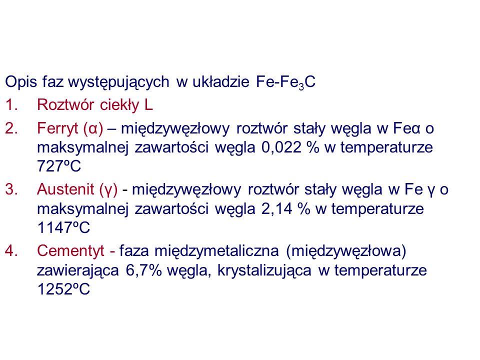 Opis faz występujących w układzie Fe-Fe3C