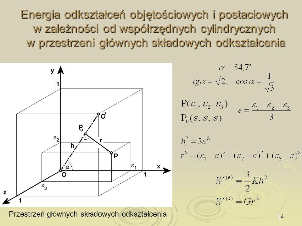 Energia odkształceń objętościowych i postaciowych w zależności od współrzędnych cylindrycznych w przestrzeni głównych składowych odkształcenia
