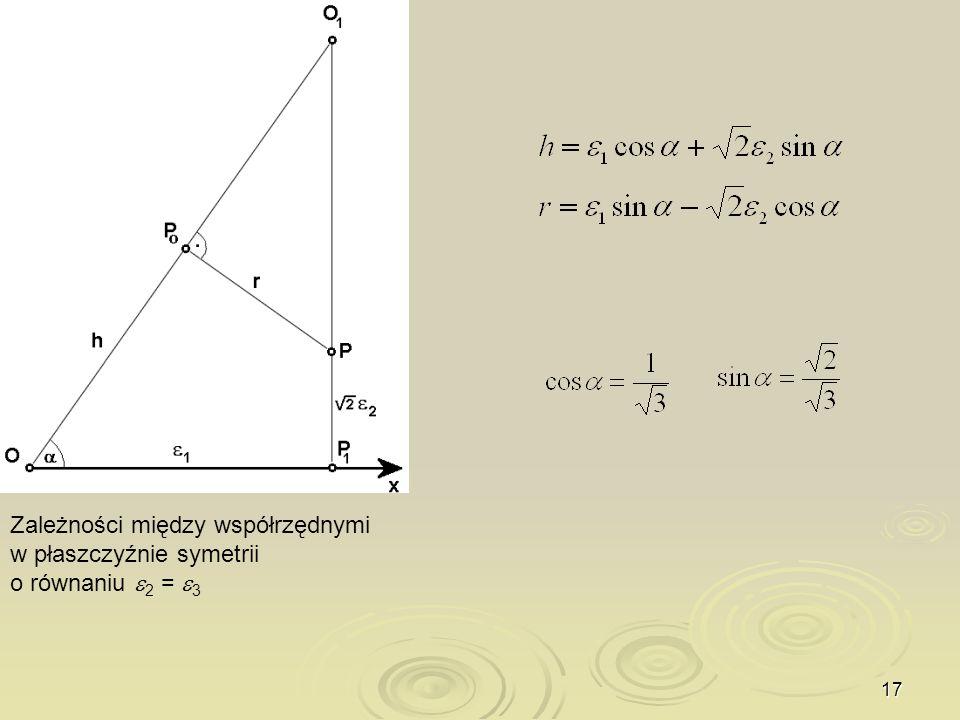 Zależności między współrzędnymi w płaszczyźnie symetrii