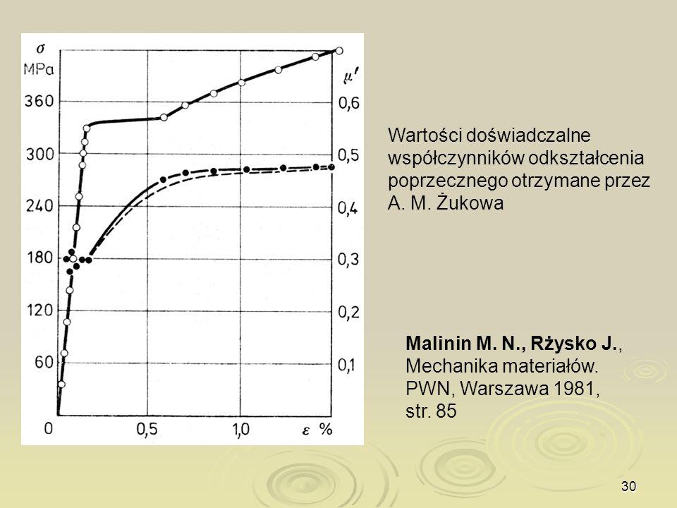 Wartości doświadczalne współczynników odkształcenia poprzecznego otrzymane przez A. M. Żukowa