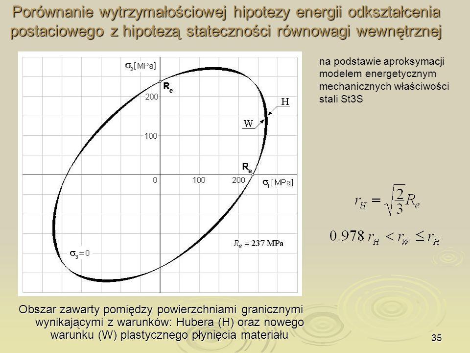 Porównanie wytrzymałościowej hipotezy energii odkształcenia postaciowego z hipotezą stateczności równowagi wewnętrznej