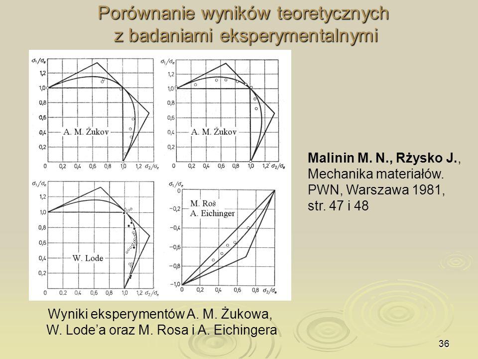 Porównanie wyników teoretycznych z badaniami eksperymentalnymi
