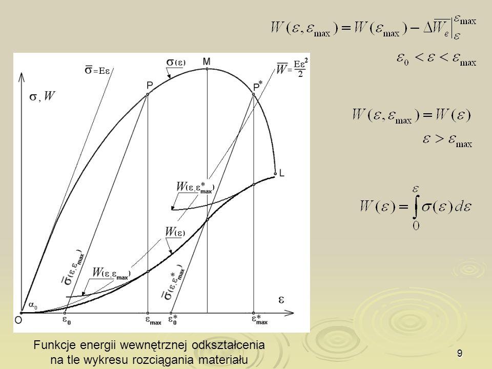 Funkcje energii wewnętrznej odkształcenia