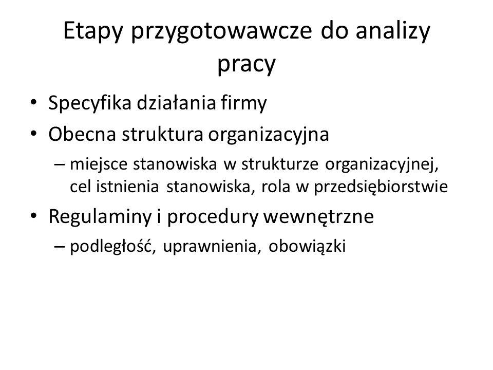 Etapy przygotowawcze do analizy pracy