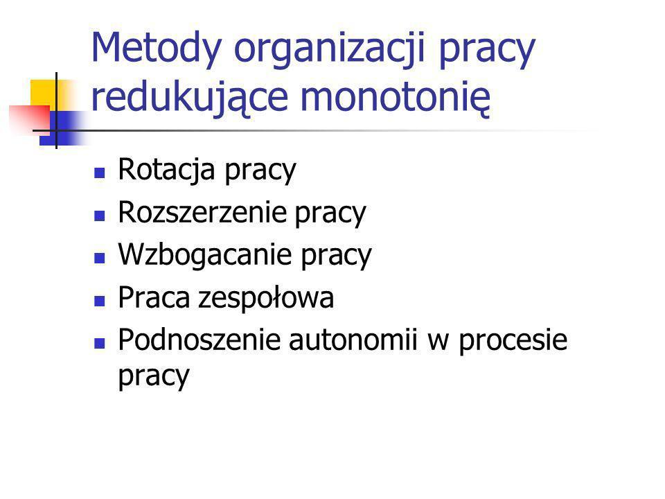 Metody organizacji pracy redukujące monotonię