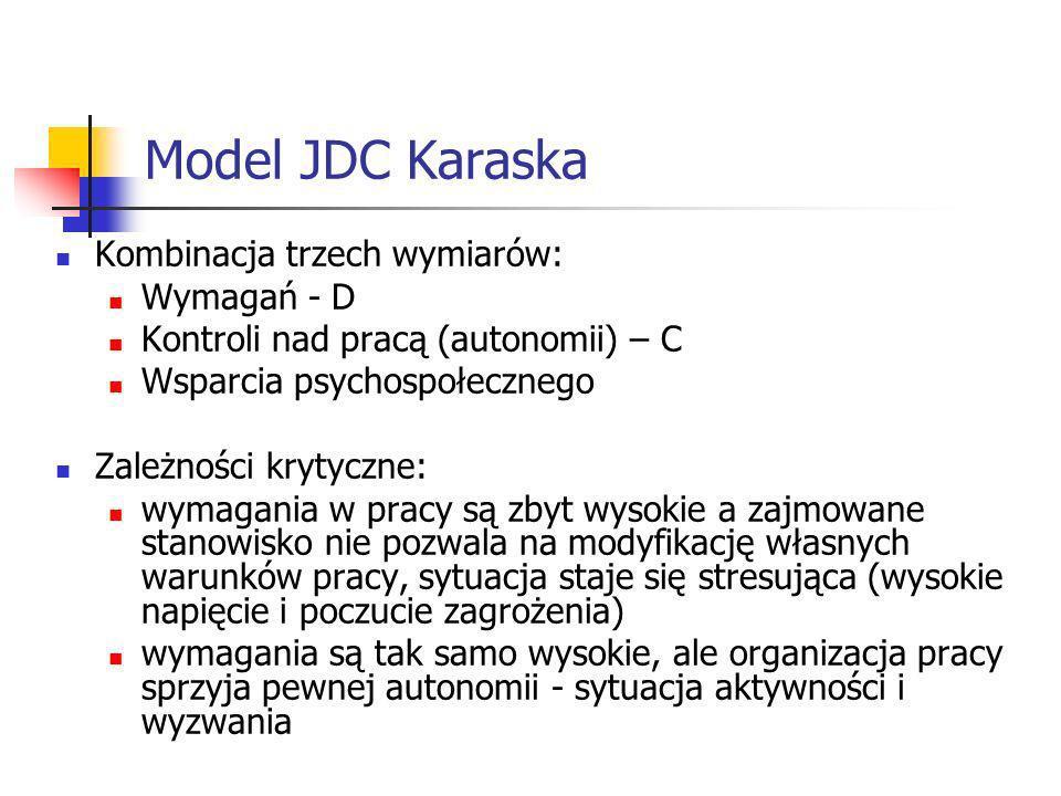 Model JDC Karaska Kombinacja trzech wymiarów: Wymagań - D