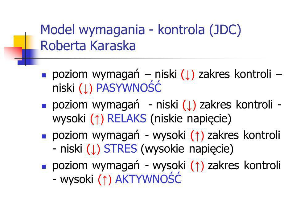 Model wymagania - kontrola (JDC) Roberta Karaska
