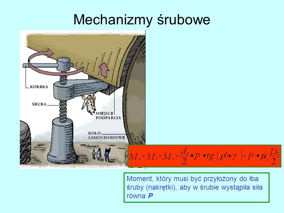 Mechanizmy śrubowe Moment, który musi być przyłożony do łba śruby (nakrętki), aby w śrubie wystąpiła siła równa P.