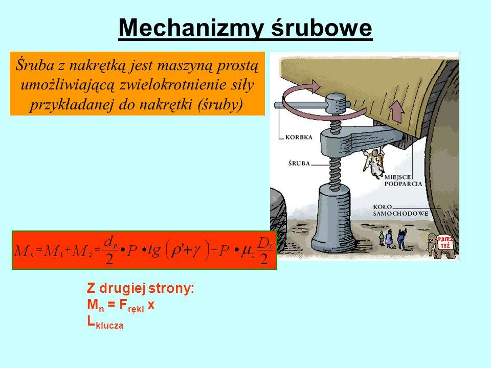 Mechanizmy śrubowe Śruba z nakrętką jest maszyną prostą umożliwiającą zwielokrotnienie siły przykładanej do nakrętki (śruby)