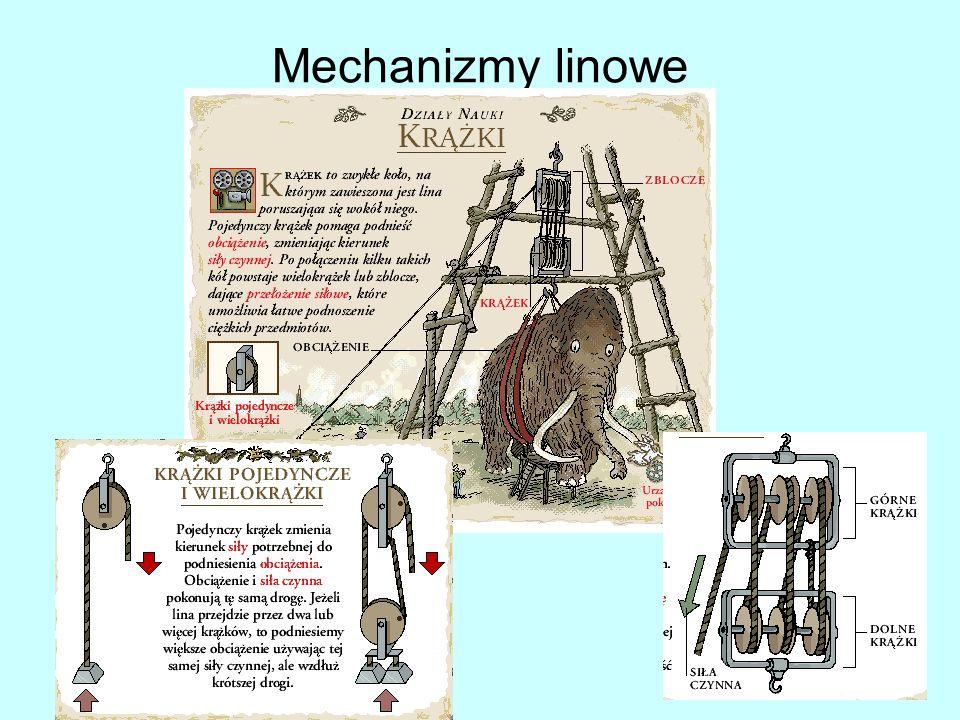 Mechanizmy linowe