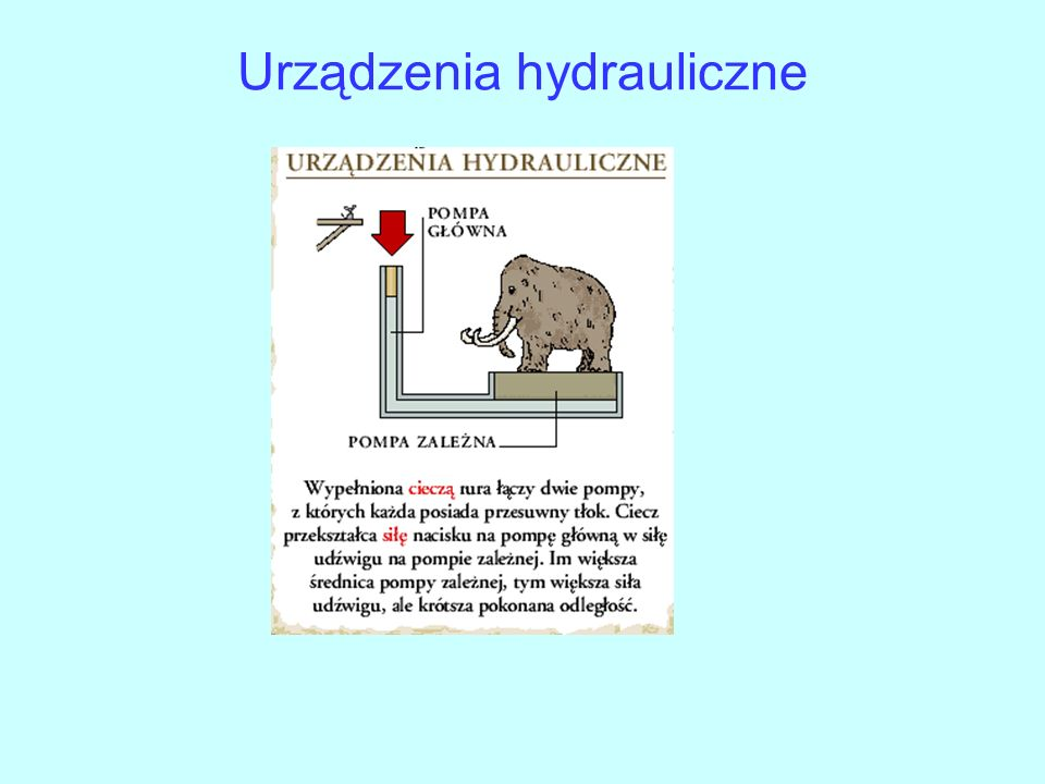 Urządzenia hydrauliczne
