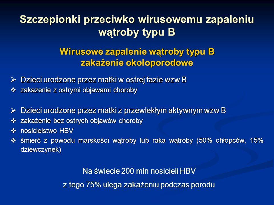 Szczepionki przeciwko wirusowemu zapaleniu wątroby typu B