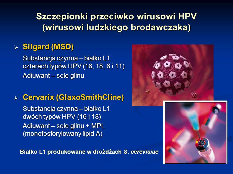 Szczepionki przeciwko wirusowi HPV (wirusowi ludzkiego brodawczaka)
