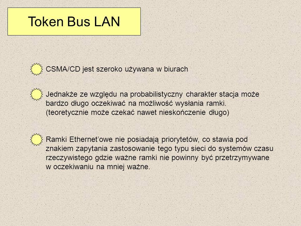 Token Bus LAN CSMA/CD jest szeroko używana w biurach