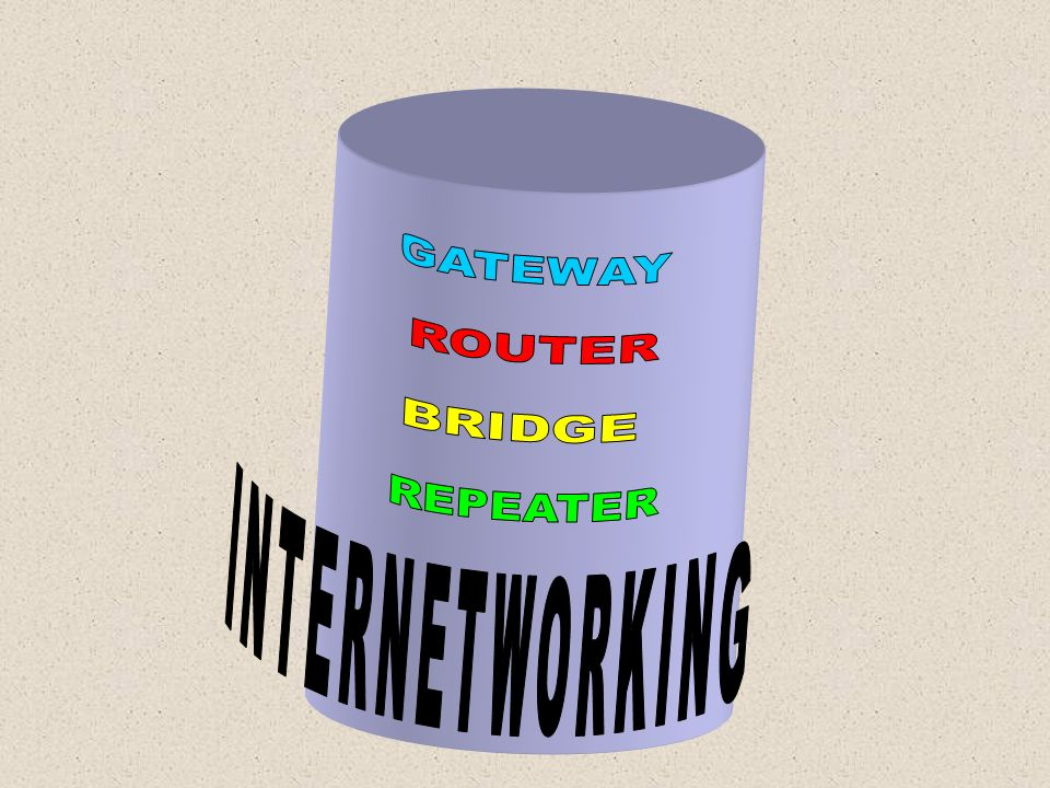 GATEWAY ROUTER INTERNETWORKING BRIDGE REPEATER