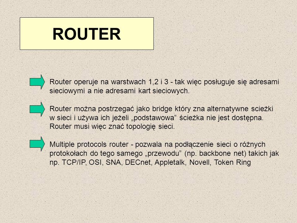 ROUTER Router operuje na warstwach 1,2 i 3 - tak więc posługuje się adresami. sieciowymi a nie adresami kart sieciowych.