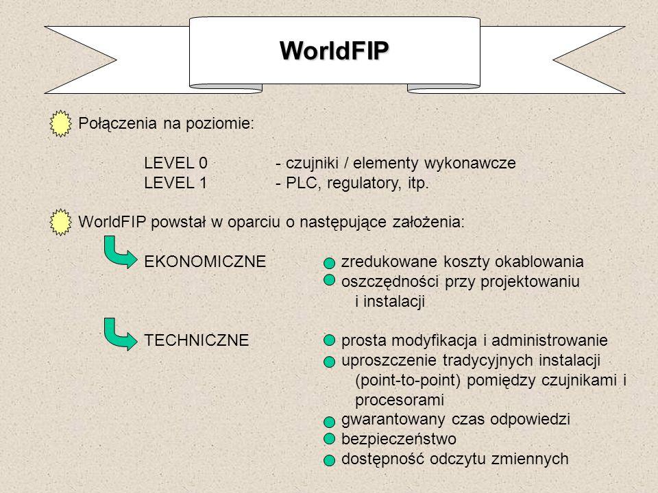 WorldFIP Połączenia na poziomie: