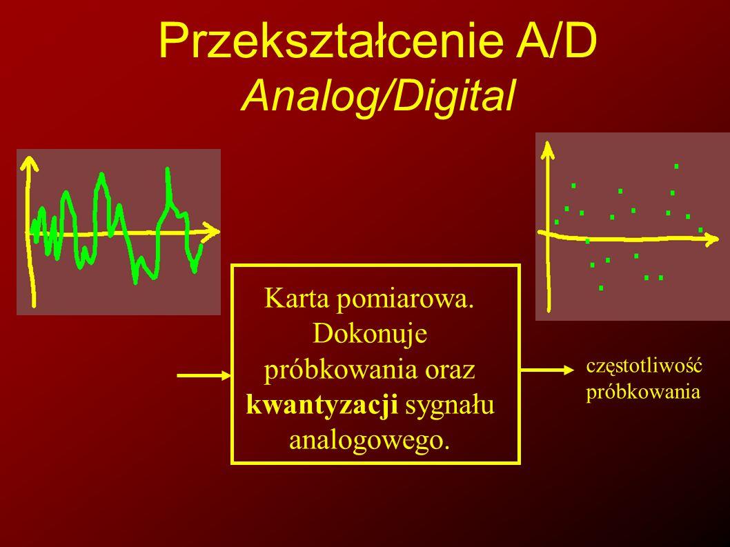 Przekształcenie A/D Analog/Digital