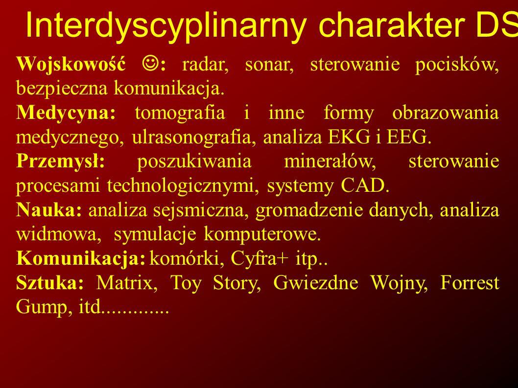 Interdyscyplinarny charakter DSP