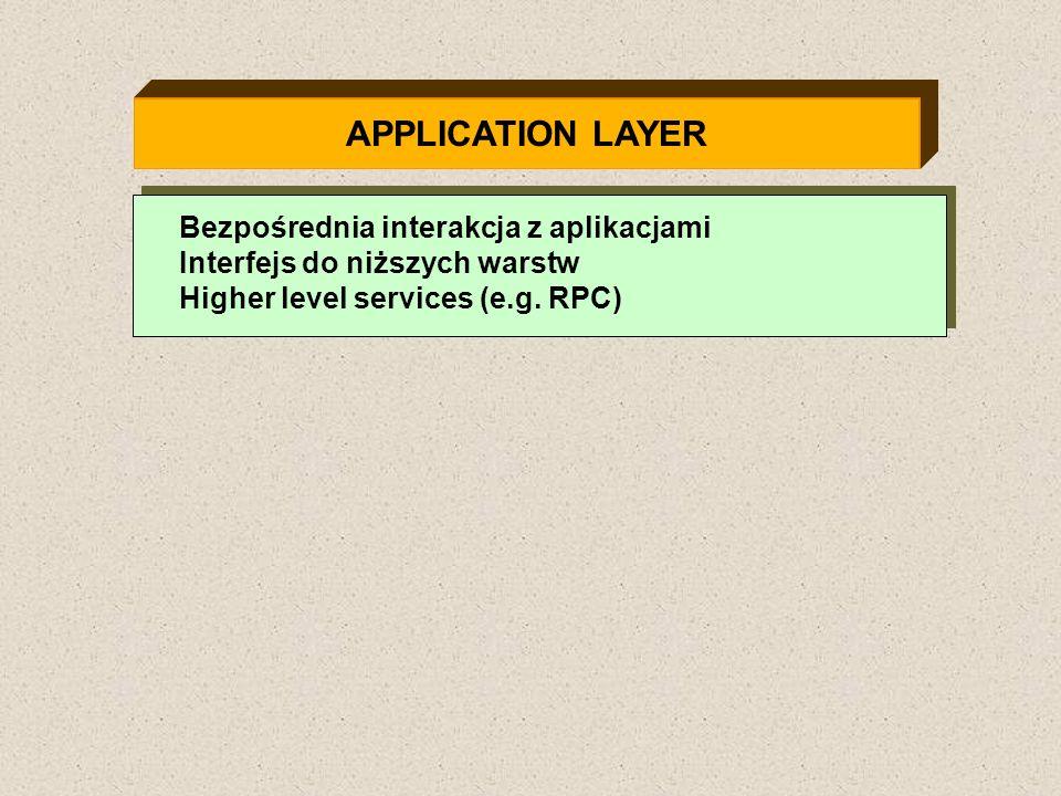 APPLICATION LAYER Bezpośrednia interakcja z aplikacjami