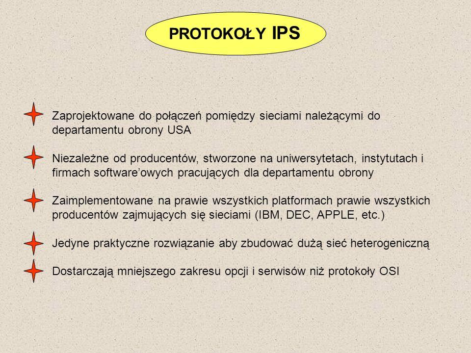 PROTOKOŁY IPSZaprojektowane do połączeń pomiędzy sieciami należącymi do. departamentu obrony USA.