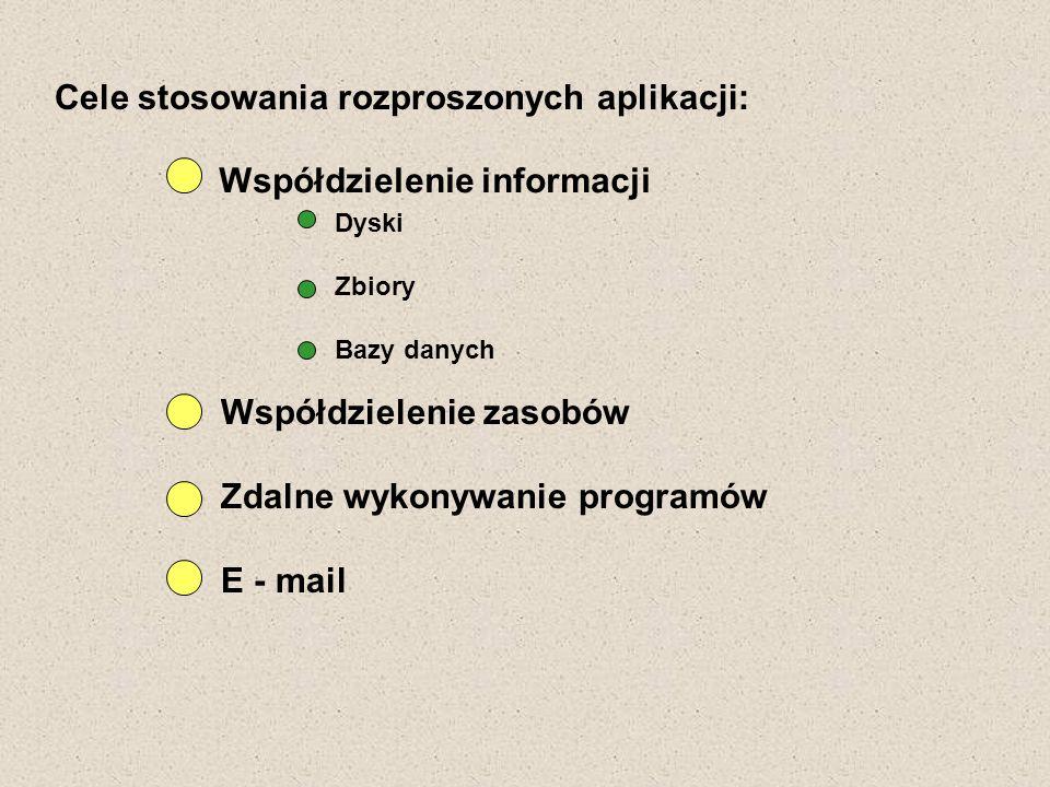 Cele stosowania rozproszonych aplikacji: