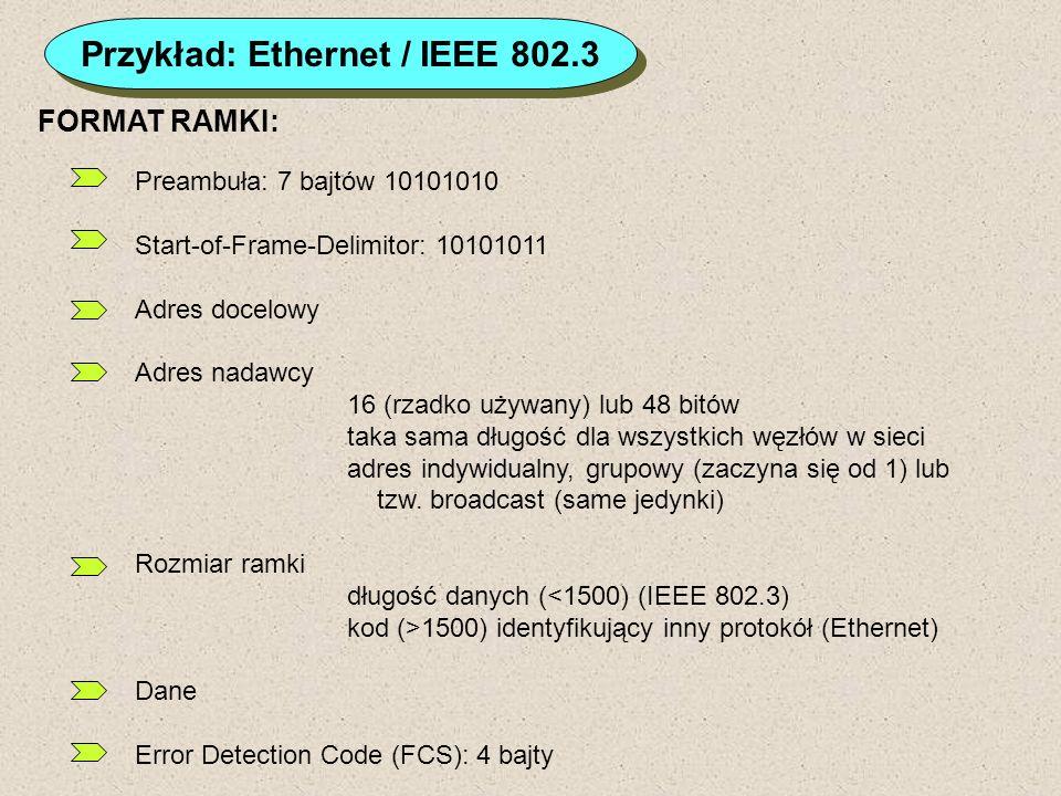 Przykład: Ethernet / IEEE 802.3