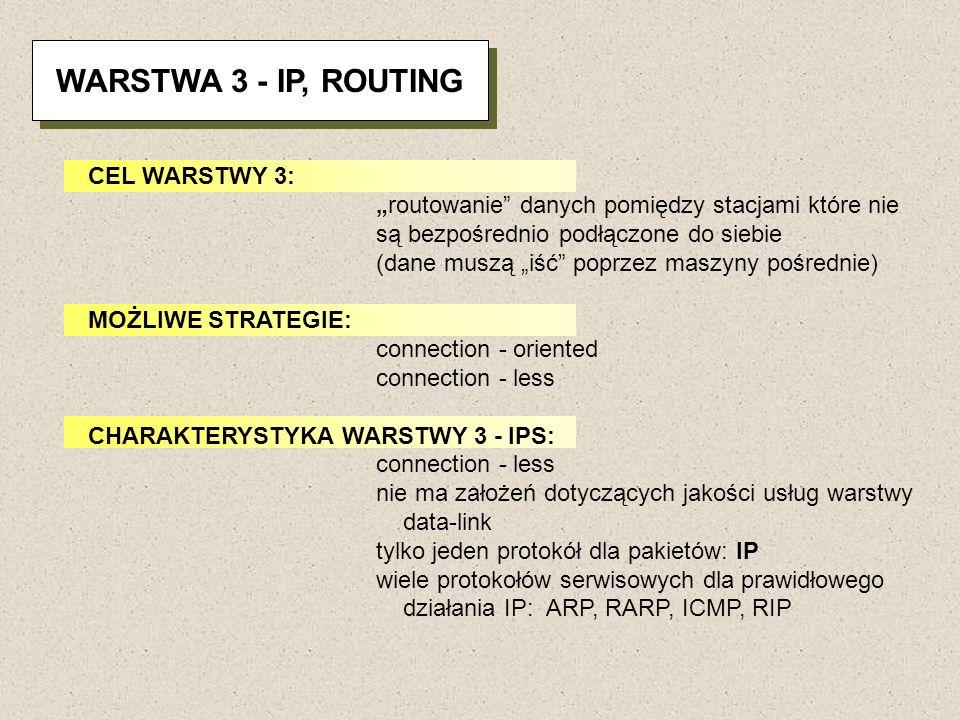 WARSTWA 3 - IP, ROUTING CEL WARSTWY 3: