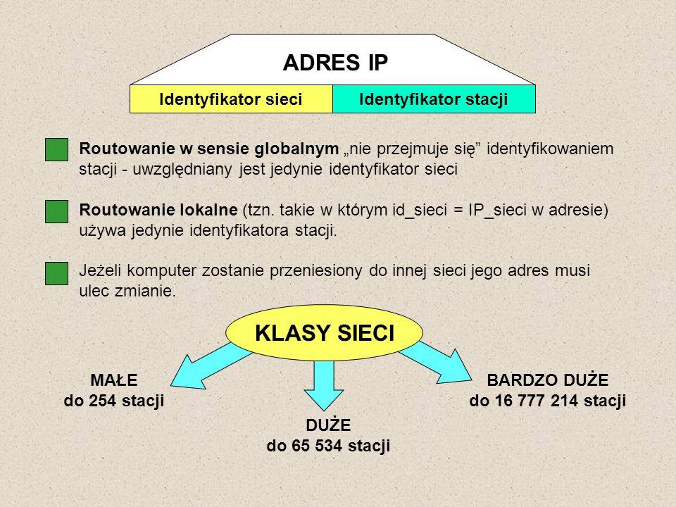 ADRES IP KLASY SIECI Identyfikator sieci Identyfikator stacji