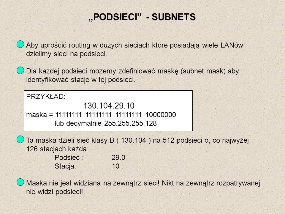 """""""PODSIECI - SUBNETS Aby uprościć routing w dużych sieciach które posiadają wiele LANów. dzielimy sieci na podsieci."""