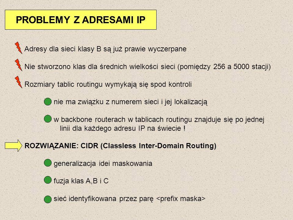PROBLEMY Z ADRESAMI IP Adresy dla sieci klasy B są już prawie wyczerpane.