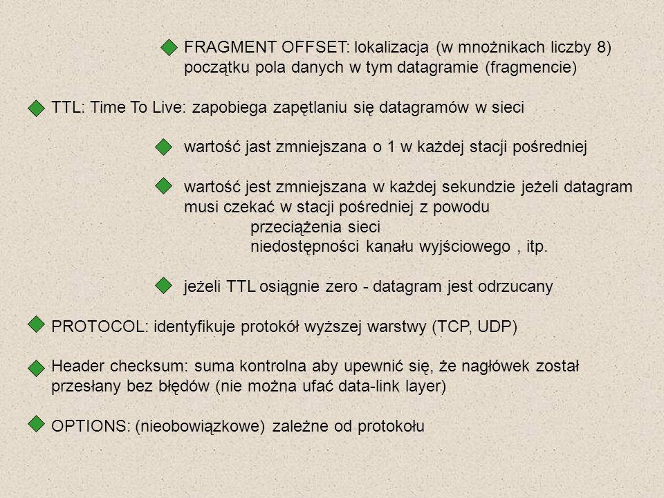 FRAGMENT OFFSET: lokalizacja (w mnożnikach liczby 8)