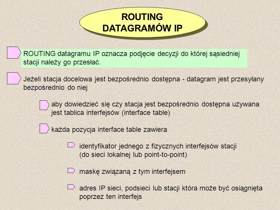 ROUTINGDATAGRAMÓW IP. ROUTING datagramu IP oznacza podjęcie decyzji do której sąsiedniej. stacji należy go przesłać.