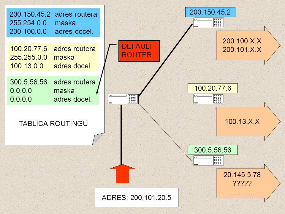 200.150.45.2 adres routera 255.254.0.0 maska. 200.100.0.0 adres docel. 200.150.45.2. 200.100.X.X.
