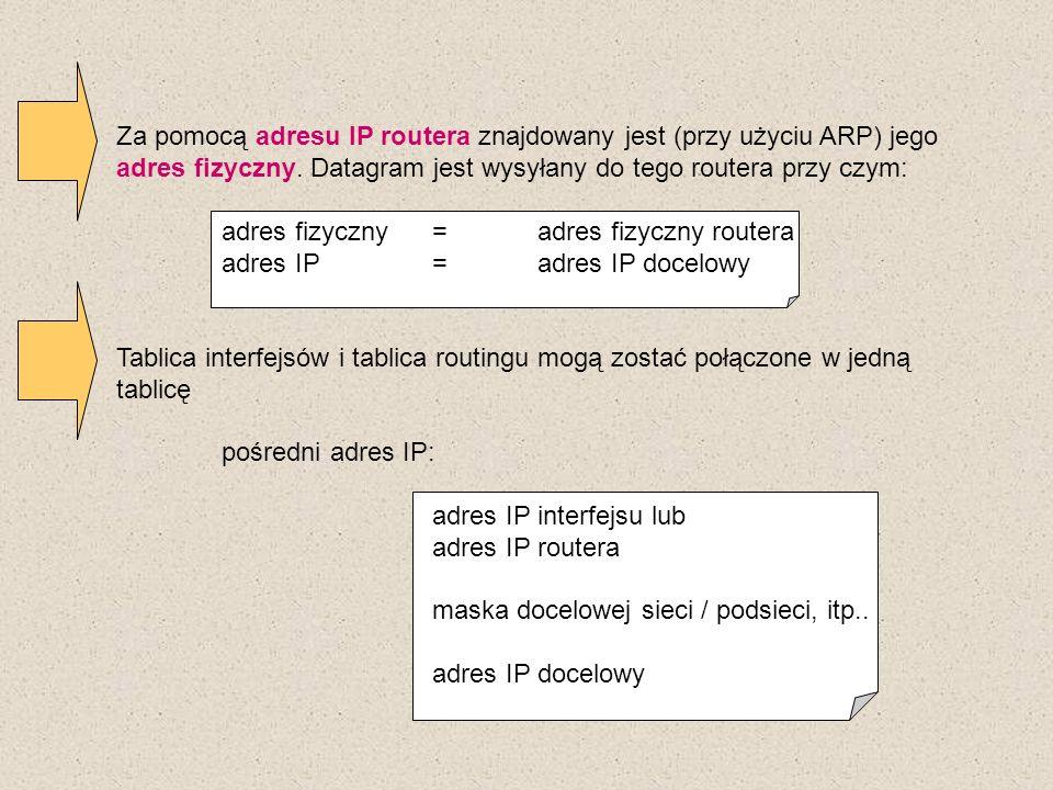 Za pomocą adresu IP routera znajdowany jest (przy użyciu ARP) jego