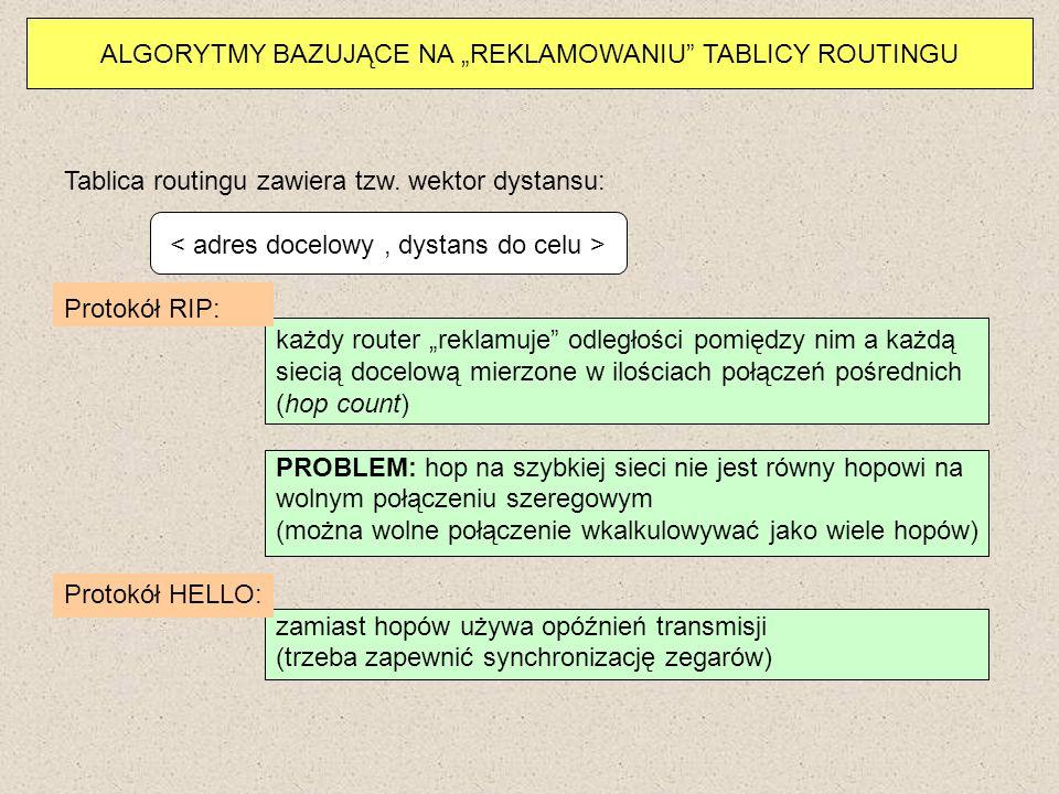 """ALGORYTMY BAZUJĄCE NA """"REKLAMOWANIU TABLICY ROUTINGU"""