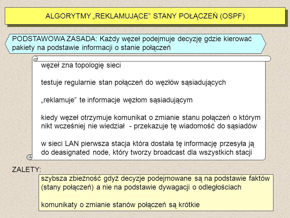 """ALGORYTMY """"REKLAMUJĄCE STANY POŁĄCZEŃ (OSPF)"""