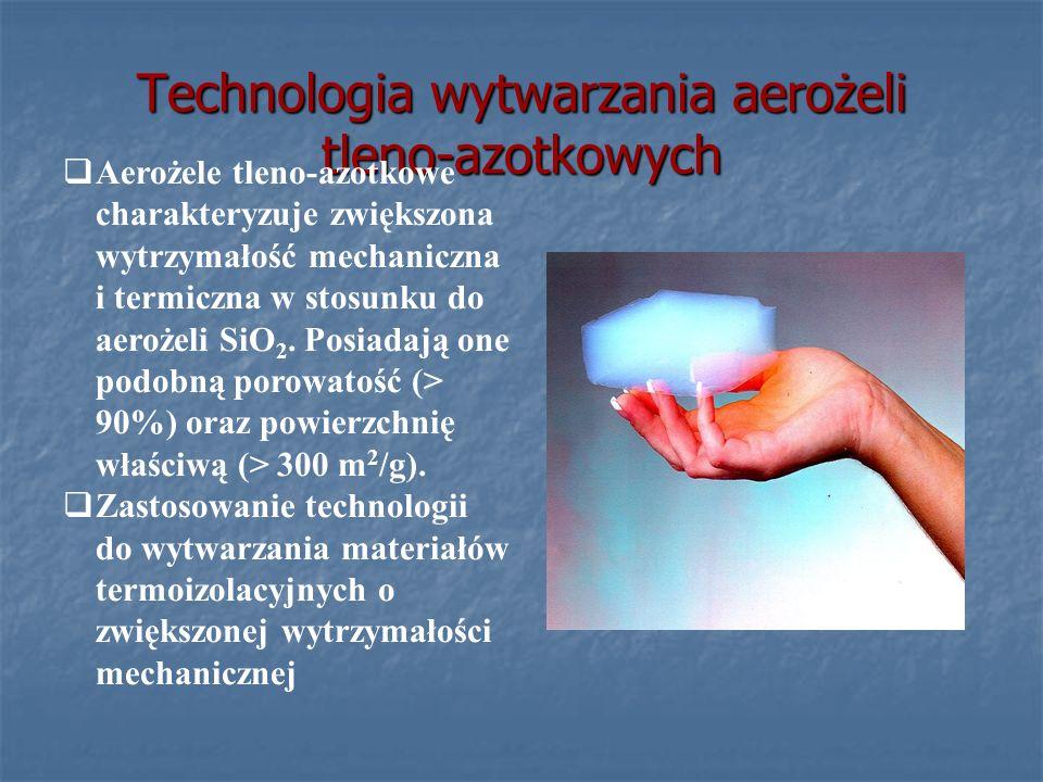 Technologia wytwarzania aerożeli tleno-azotkowych