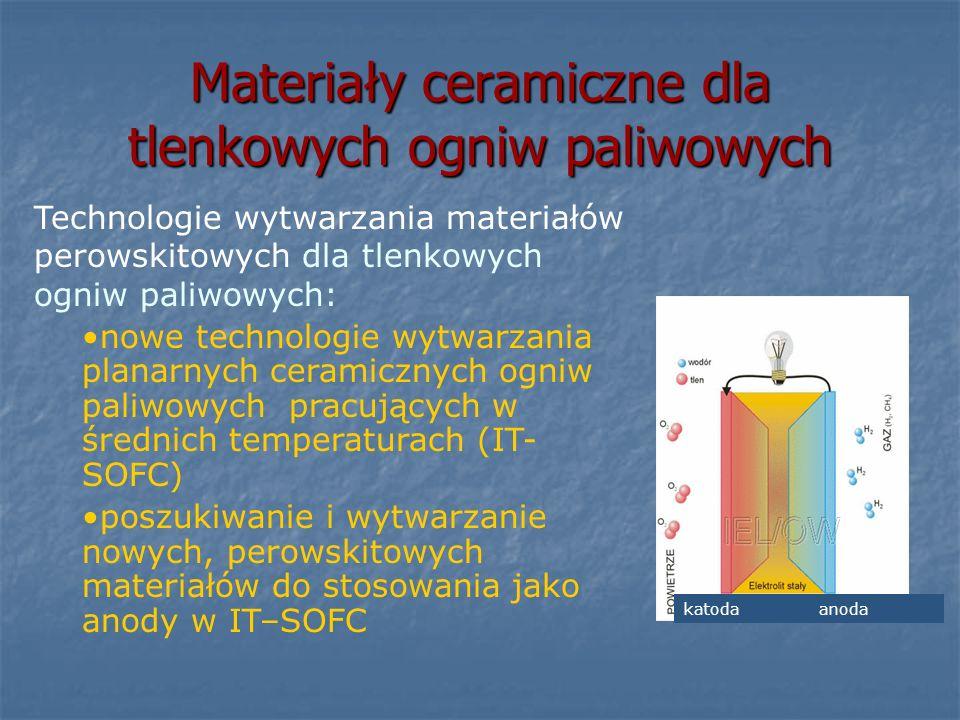 Materiały ceramiczne dla tlenkowych ogniw paliwowych