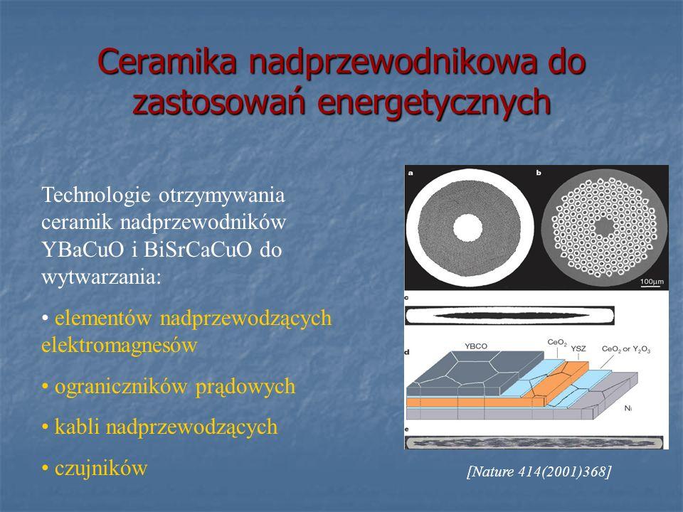 Ceramika nadprzewodnikowa do zastosowań energetycznych