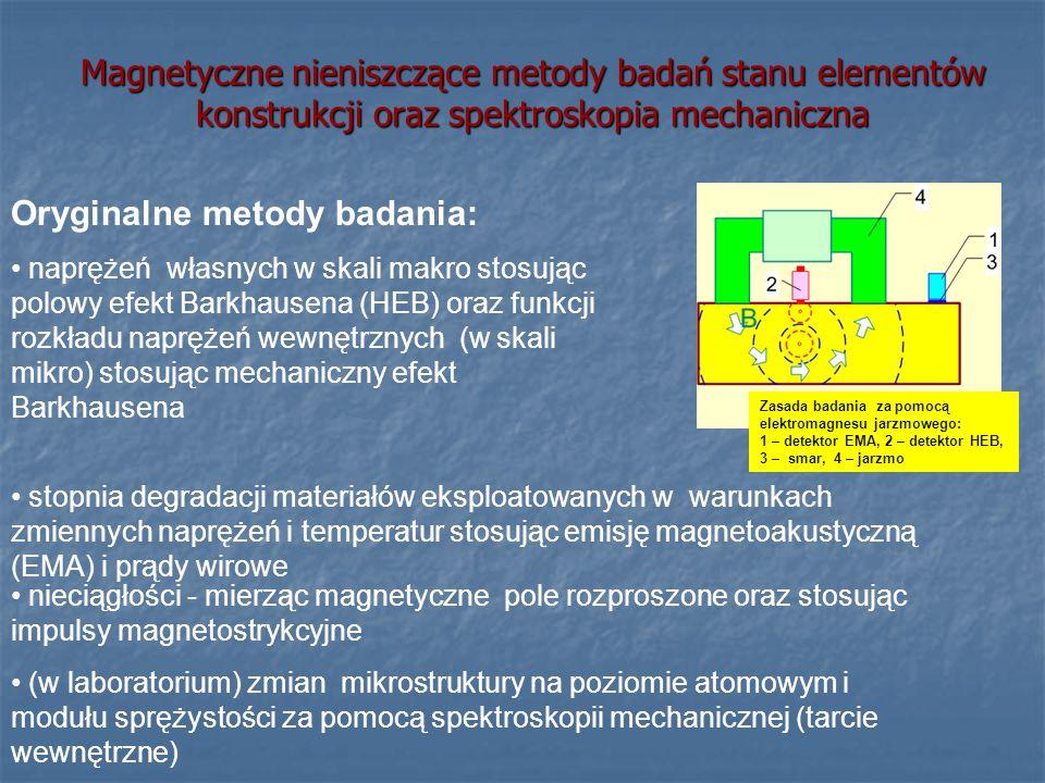 Oryginalne metody badania: