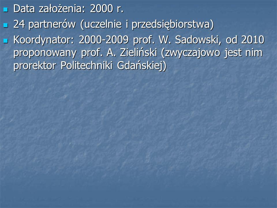 Data założenia: 2000 r. 24 partnerów (uczelnie i przedsiębiorstwa)