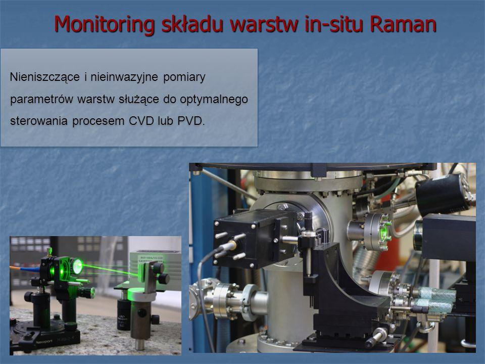 Monitoring składu warstw in-situ Raman