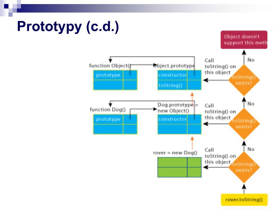Prototypy (c.d.)