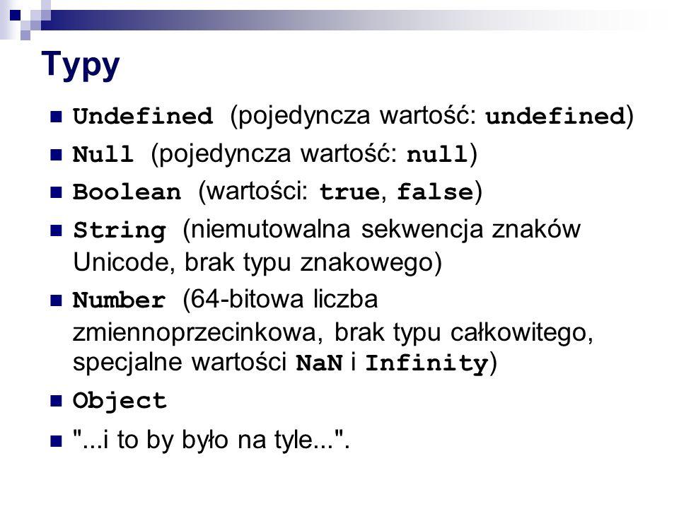 Typy Undefined (pojedyncza wartość: undefined)