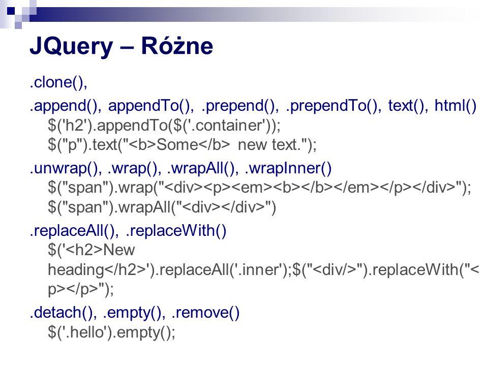 JQuery – Różne .clone(),
